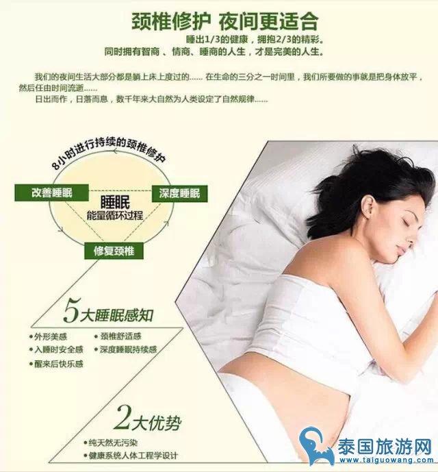 如何选购适合自己的乳胶枕头的枕型