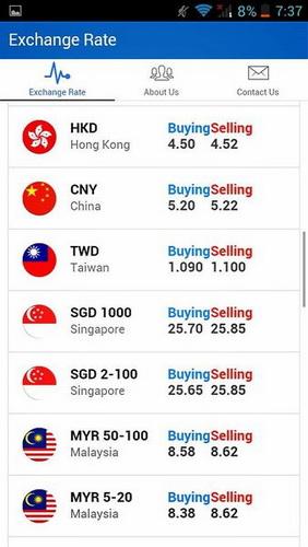 曼谷15家换泰铢汇率最好的换钱点 泰国换钱总攻略!