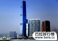 2018世界十大摩天大楼 十大最高大楼排行榜