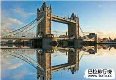 出国留学热门国家排名,到哪个国家留学最好