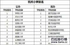 杭州市重点中学排行榜,从小学到大学