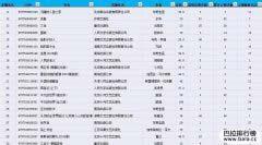 中国最畅销书排行榜,哪些书最受大众欢迎