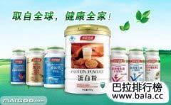 全球排名前十的营养品,都是哪些品牌?