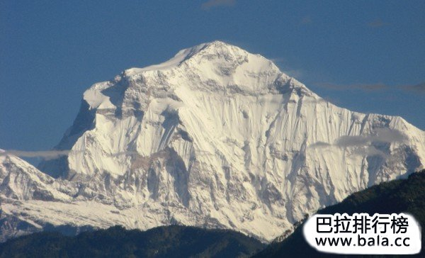 Manaslu Highest Mountains