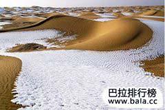 世界上风景迷人的十大沙漠