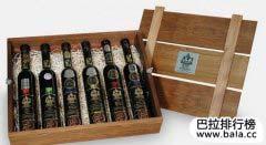 世界最贵红酒价格排行榜前十名