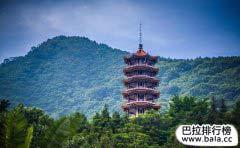 中国十大香火最旺的寺庙排行榜