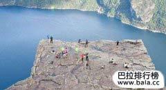 世界十大最危险的悬崖,个个脚下万丈深渊
