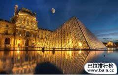 世界著名十大艺术博物馆排名