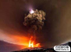 世界上最危险的火山十大排名