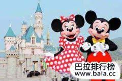 中国十大儿童主题乐园,你去过几个?