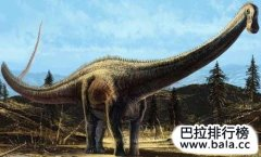 十大最著名恐龙排行榜 最凶猛的恐龙排行