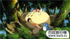 日本好看的动漫电影排行榜前十名