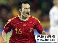 西班牙足球史上十大球星排名