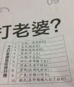 中国十大打老婆地区排行榜,有你的省份吗?