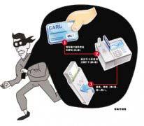揭秘信用卡提额办卡十大骗局