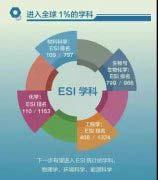 2018最新ESI中国大学排名百强榜