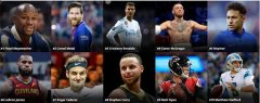 2018福布斯体育明星收入排行榜