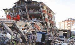 世界上死亡人数最多的10次大地震