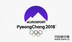 盘点2018年国际上最具影响力的十大体育事件