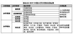 2019中国各类型大学排名前10强