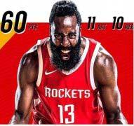 2018十大NBA巨星实力排名 詹姆斯·哈登排第一名