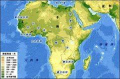 世界上最长的河流:非洲尼罗河—埃及的母亲河