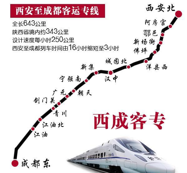中国最长的10条高铁线路,第一名横贯东西,第二名则穿插南北