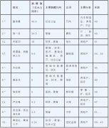 2019胡润慈善榜排行榜 鲁伟鼎成中国首善