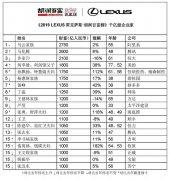 2019胡润百富榜中国排名,马云蝉联中国首富