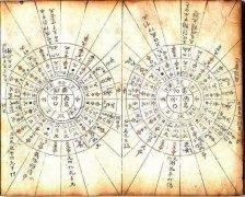 中国古代的四大历法,《授时历》最精确