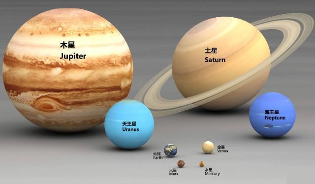 太阳系最大的行星和最小的行星