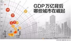 2018中国万亿GDP城市排名,上海第一北京第二