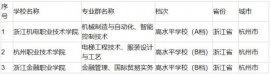 杭州十大职高排名,浙江建设职业技术学院上榜