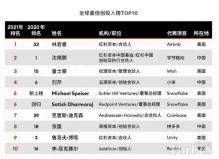 2021福布斯全球最佳创投人榜,林君睿荣登榜首