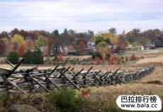 世界不适合旅游的10个地方:美国死亡谷上榜,葛底斯堡战场第一